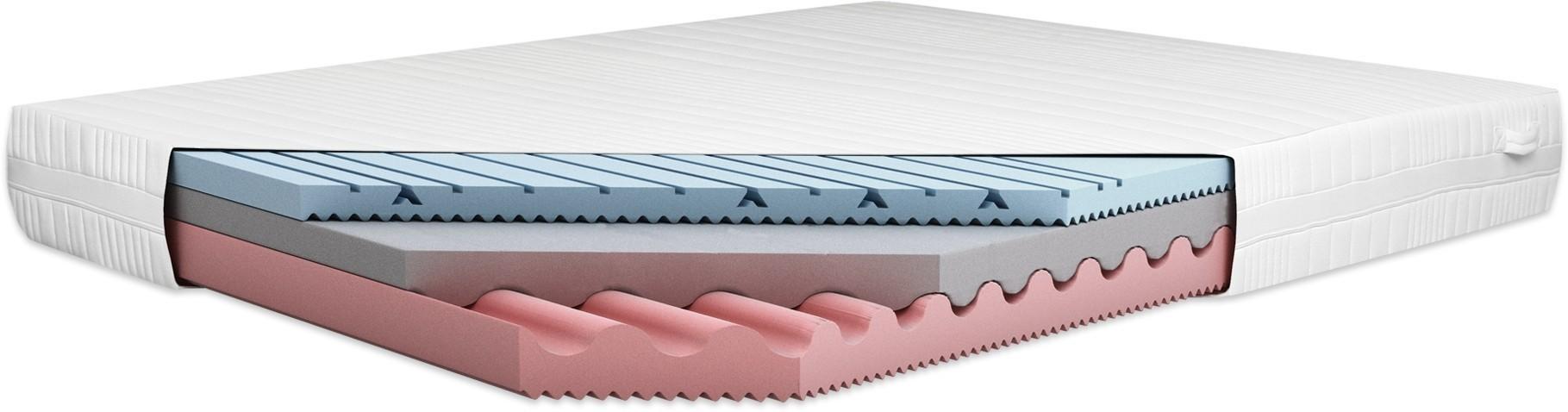 Jak wybrać wygodny materac do spania?
