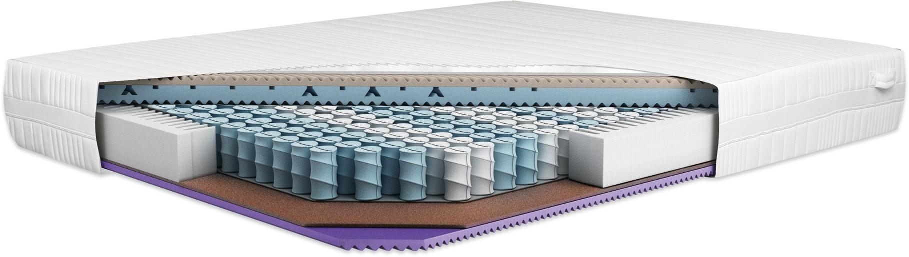 Wygodny materac do łóżka – jaki model wybrać?