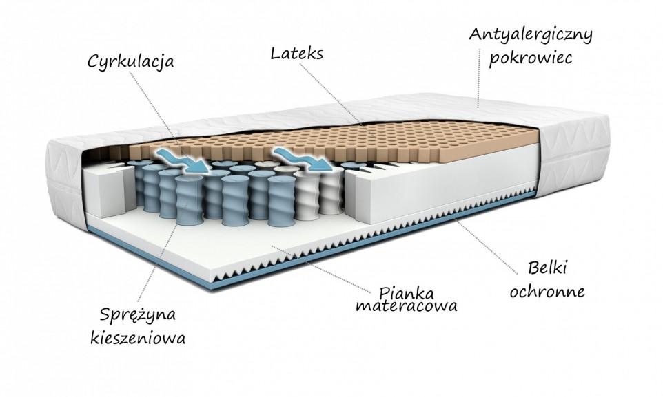 Materacyk do łóżeczka lateksowy Latex Junior