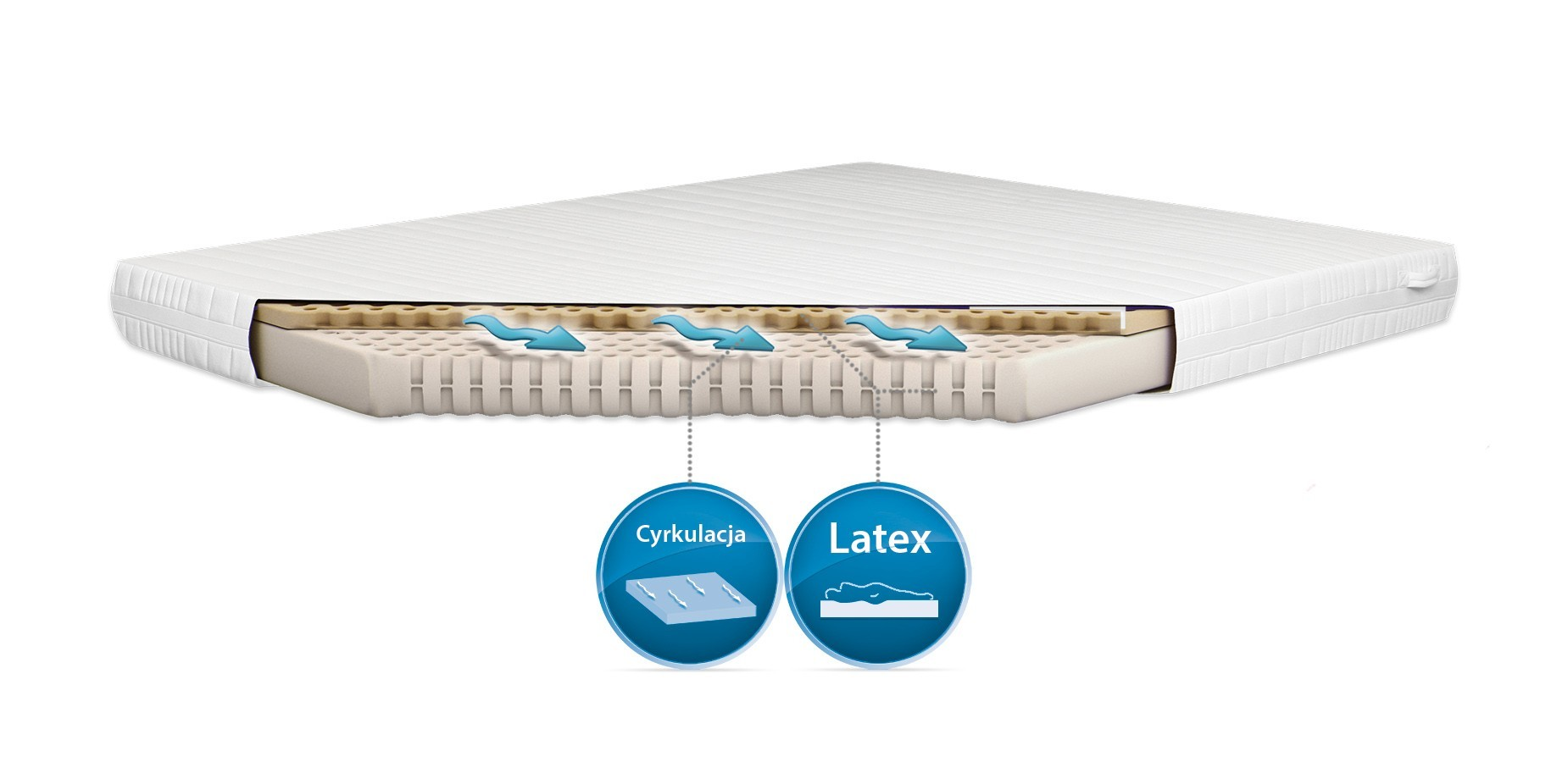 materace do spania lateksowe - materac Latex Typical