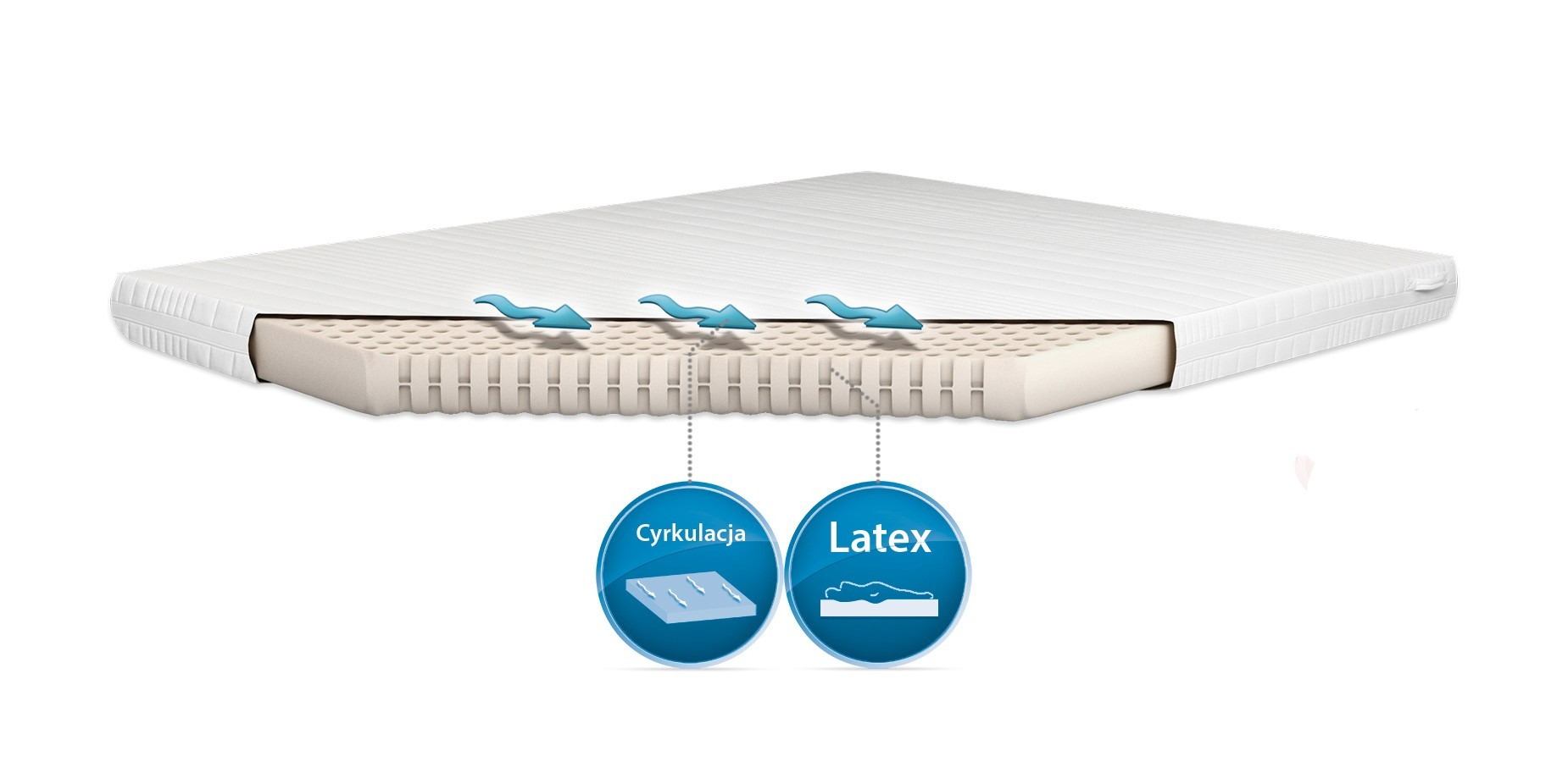 rodzaje materacy: materac lateksowy Latex Extreme